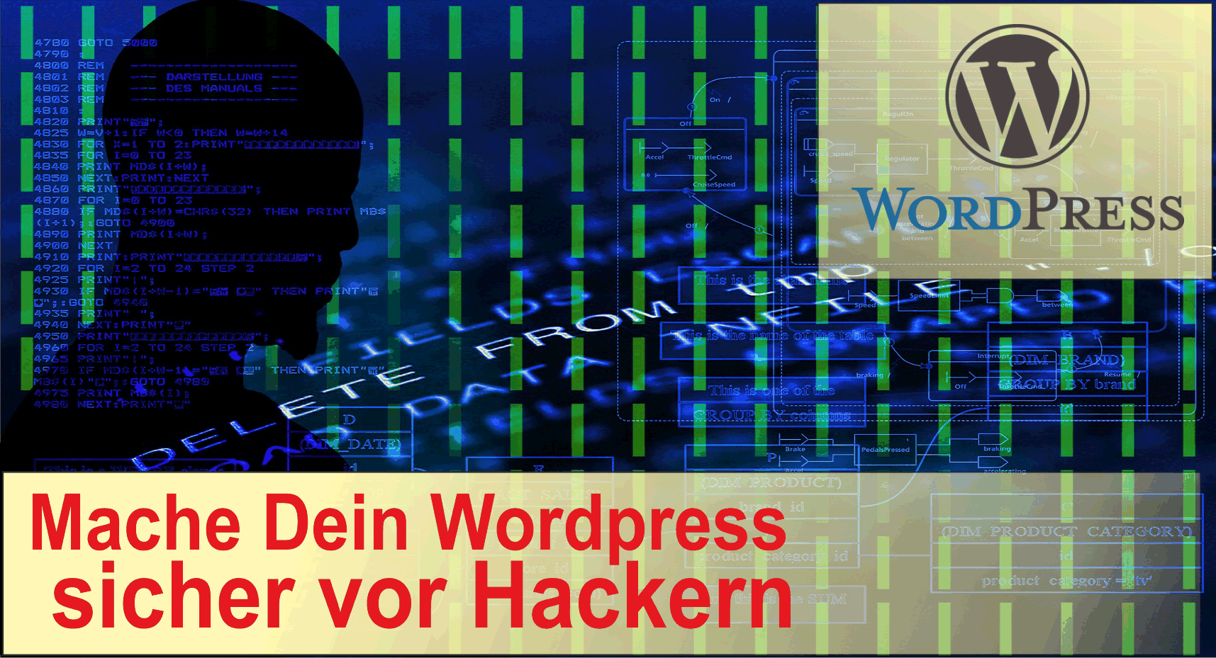 Wordpress-Security-kurs